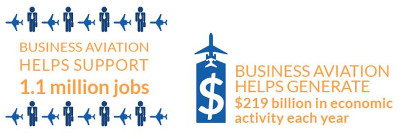 million-jobs
